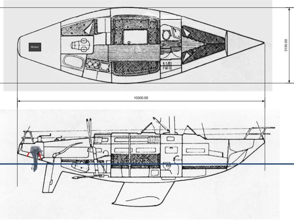 Plans pour Hors Bord