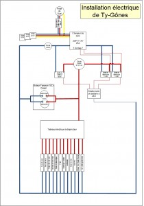 Schema electrique Ty-Gônes